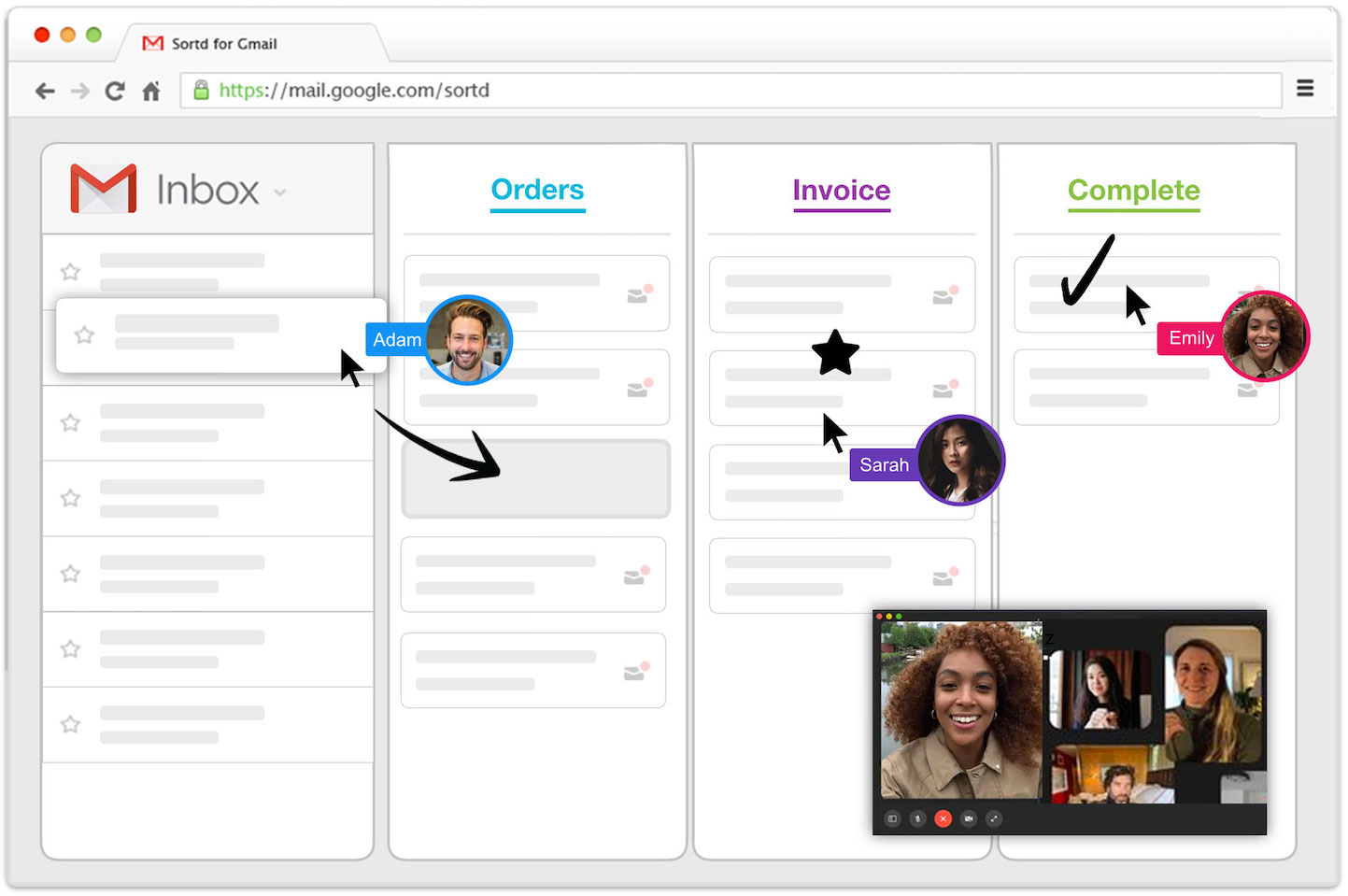 10 Ways Sortd for Gmail can help manage Remote Teamwork